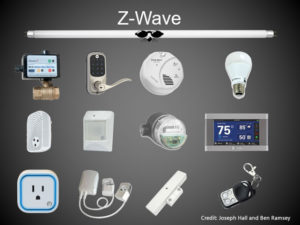 Z-Wave smart home devices include thermostats, plugs, light bulbs, door locks, security cameras.